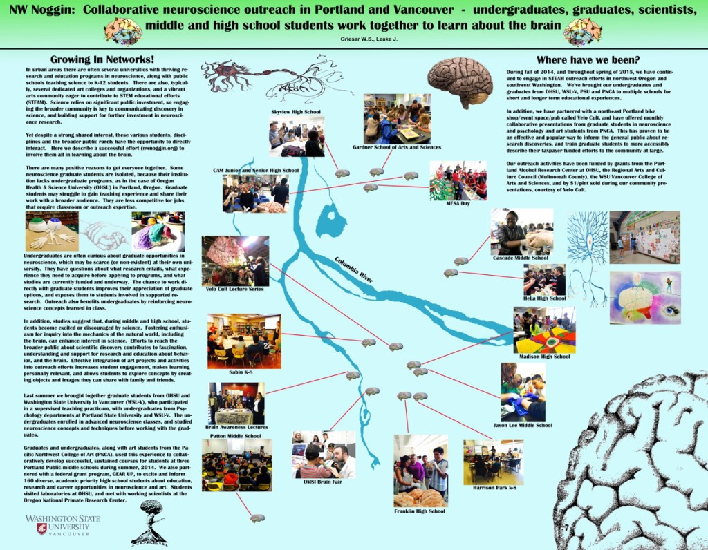 Poster Oregon SfN Large 2015
