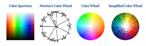 color-wheels